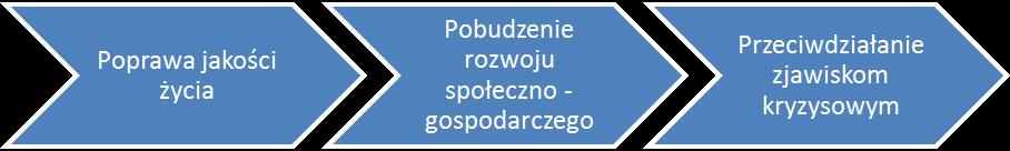 o_rewitalizacji_1